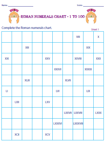 Blank Roman Numerals 1 to 200 Worksheet