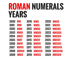 How to Write Years in Roman Numerals?