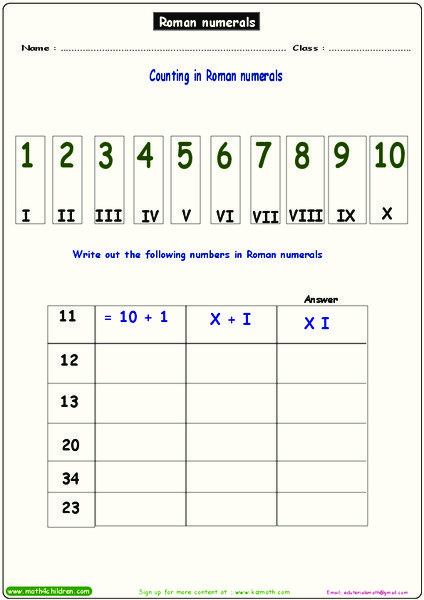 Roman Numerals 1-10 Chart Worksheet